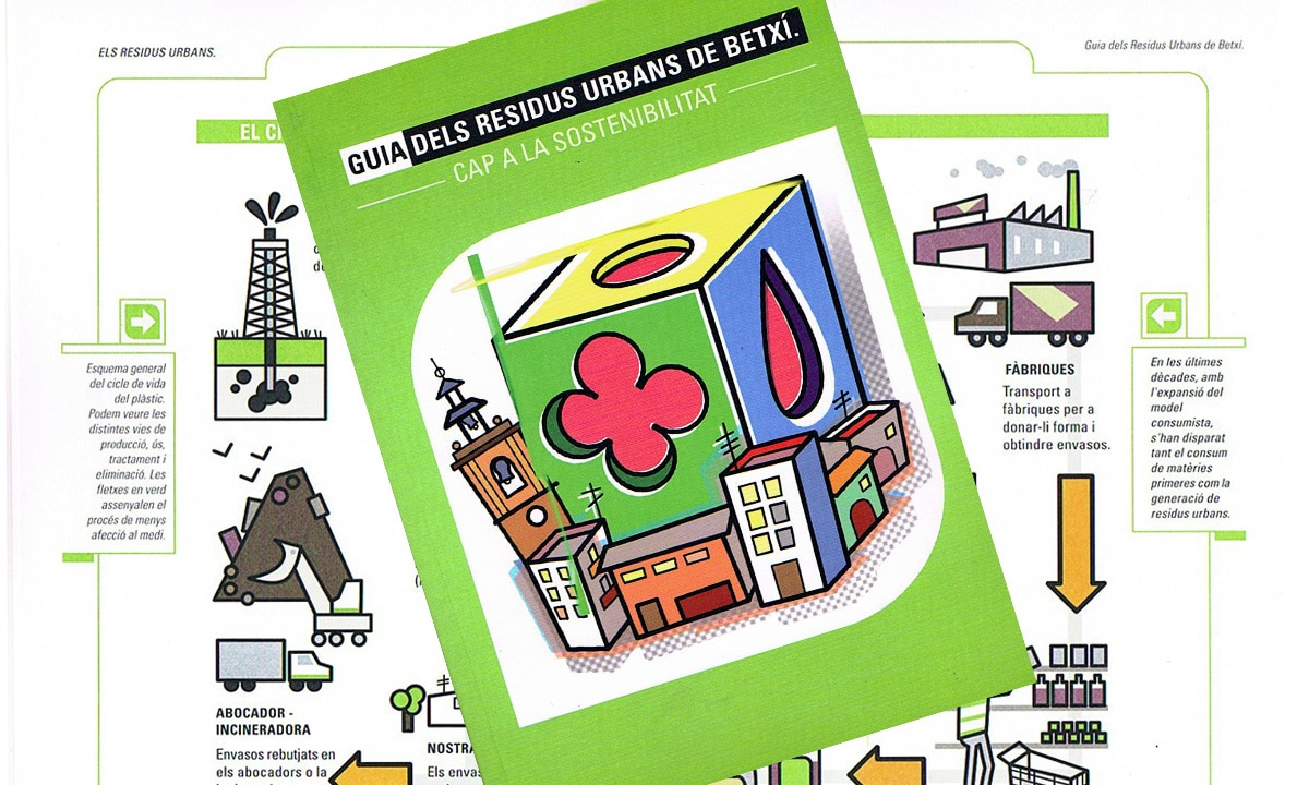 Guia Residus Urbans de Betxí, recurs d'educació ambiental